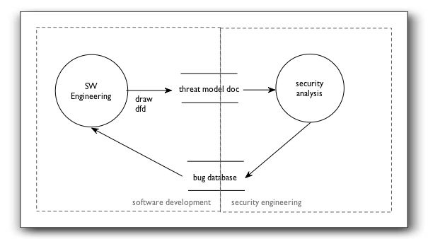 threat model dfd.jpg